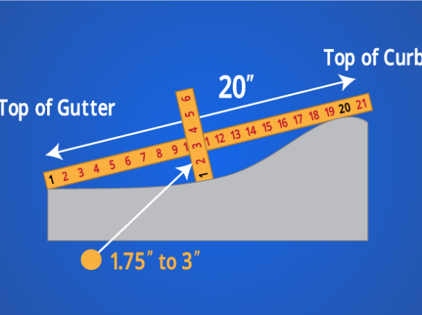 How to Measure The Volume Of A Rolled Curb