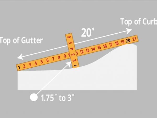 curb ramp volume graphic